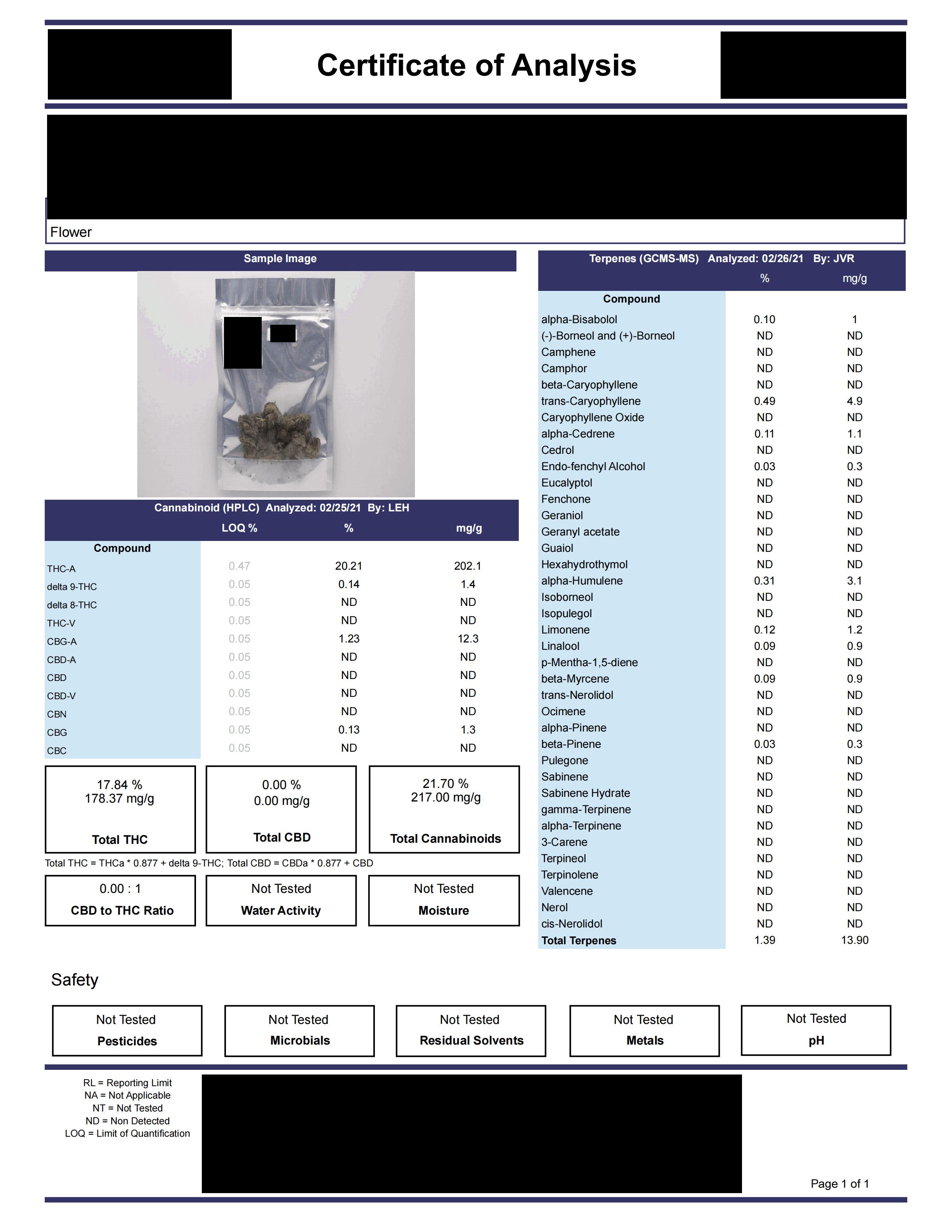 Strain2 Top Down Drying.pdf 00 Min Cannabis Drying