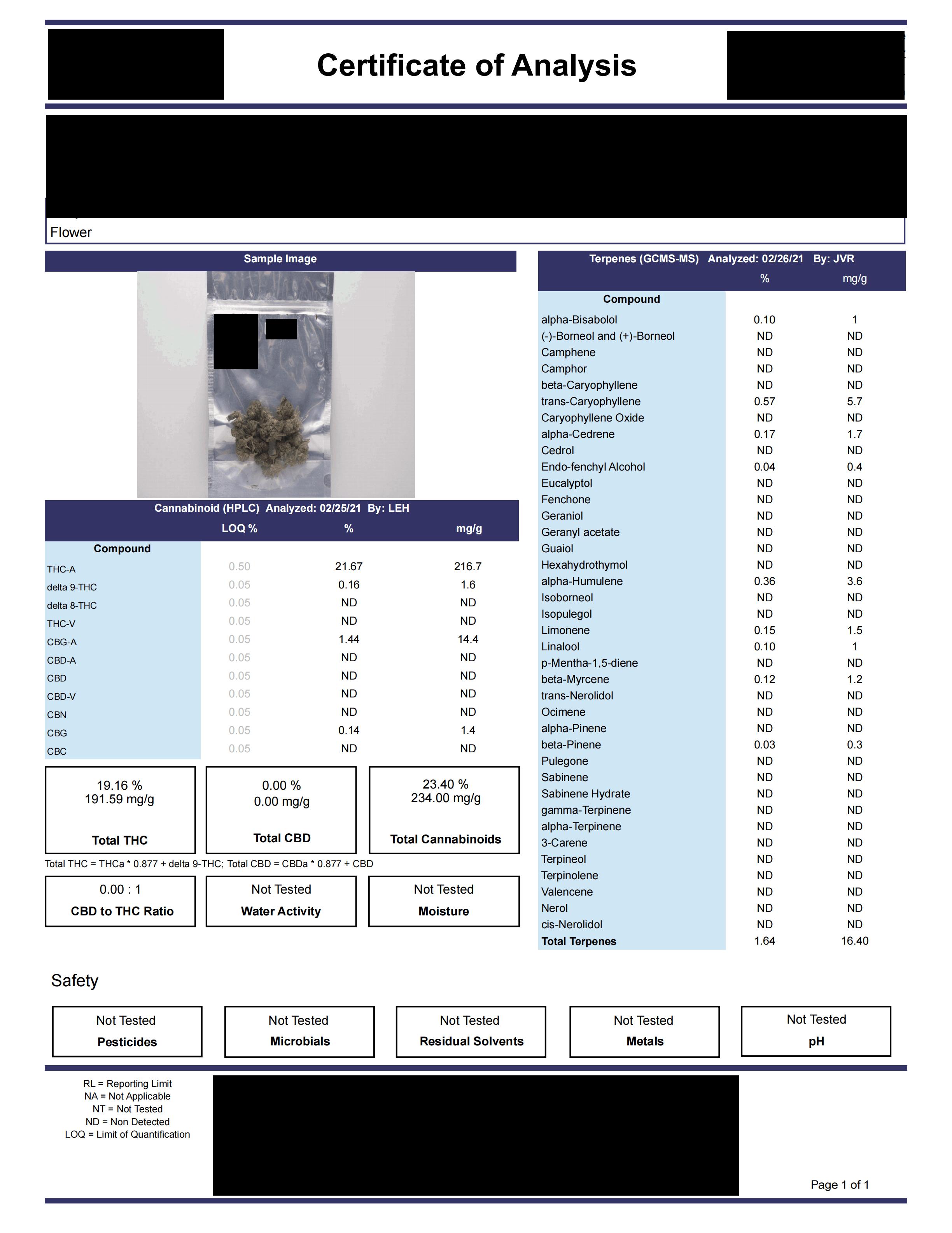 Strain2 Top Down Drying.pdf 02 Min Cannabis Drying